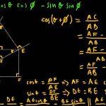 قوانين ضعف الزاوية أحد قوانين حساب المثلثات وأمثلة على تطبيقها