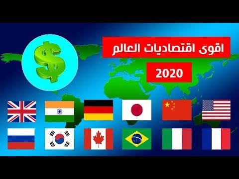 اقوى اقتصاد في العالم