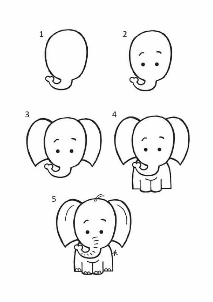تعليم الرسم السهل